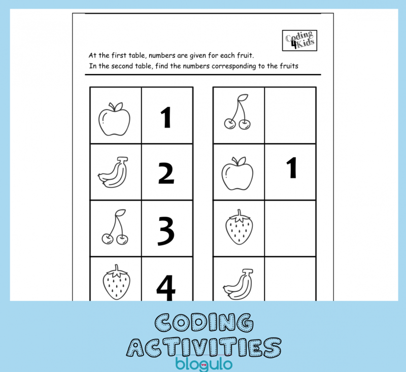 Coding and Algorithm Activities for Kids-Match the Numbers